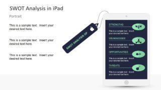 Portrait Template of iPad SWOT