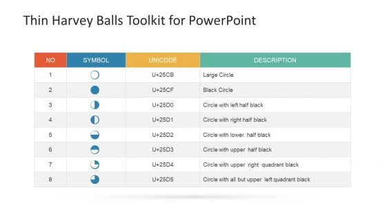 Table Presentation of Harvey Balls