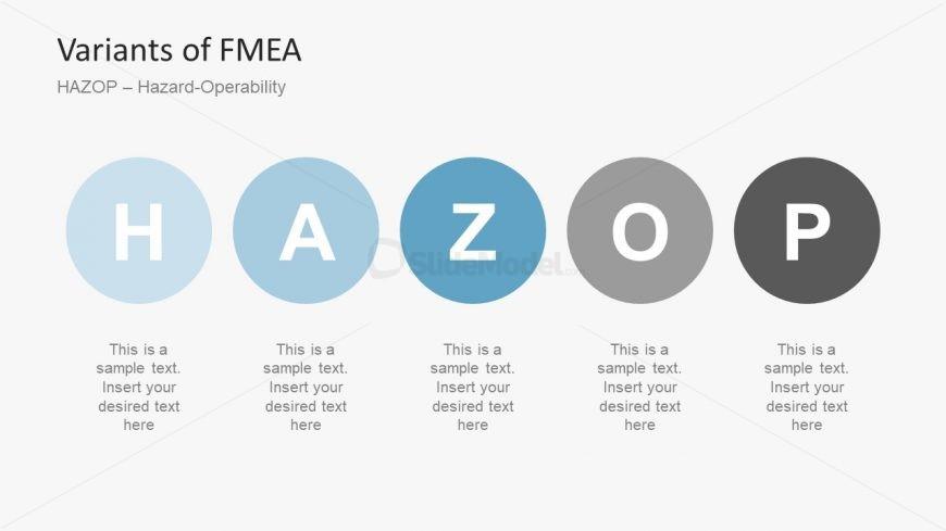 Hazard Operability Variation Template of FMEA