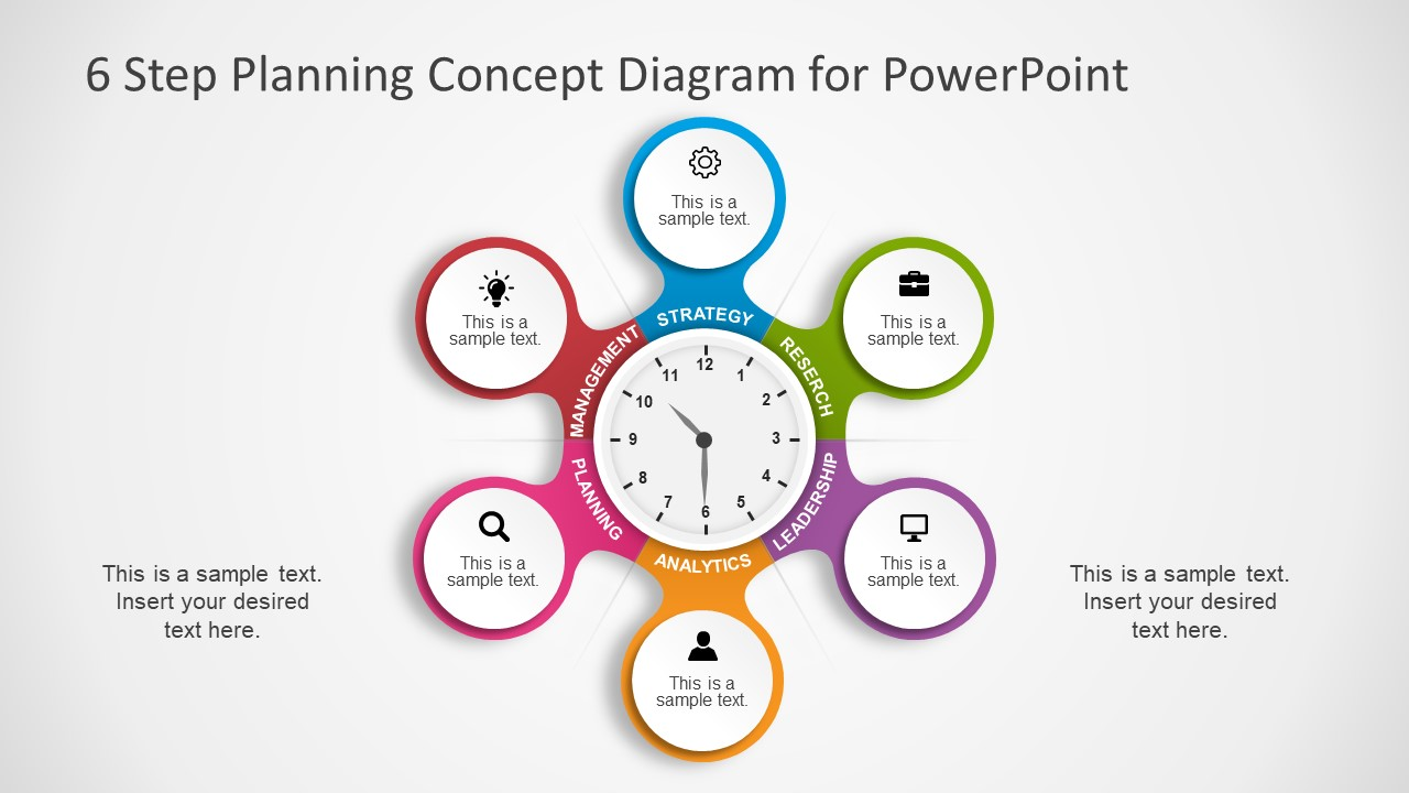 6 Step Cycle Diagram For Planning