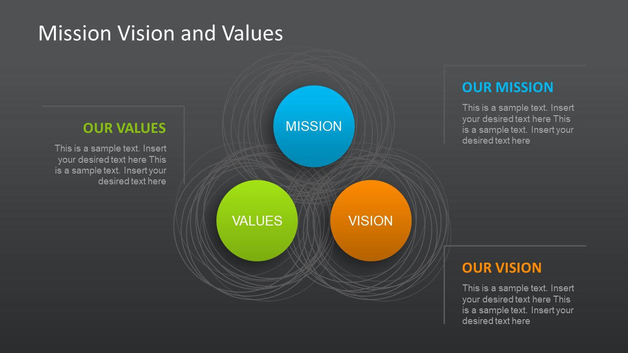 vision mission and values of nestle Developing a vision, mission and values is the foundation for long term success more about core values-nestle essay about alcoa's core values in practice.