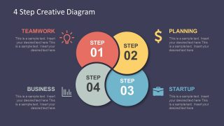 4 Step Creative Diagram Template for PowerPoint