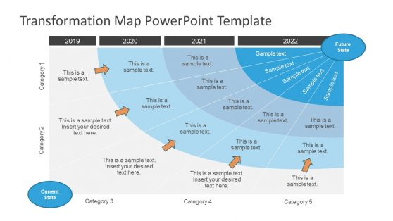 Editable Template Transformation Map