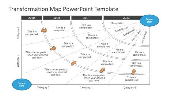 5 Categories of Business Transformation Slide