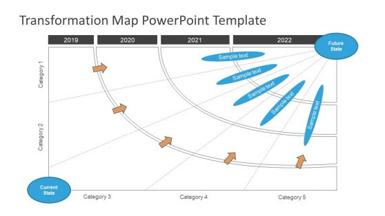 Phases of Transformation in PowerPoint