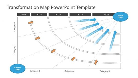 Diagonal Model Presentation of Transformation