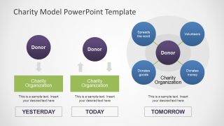 Charity Model PowerPoint Template