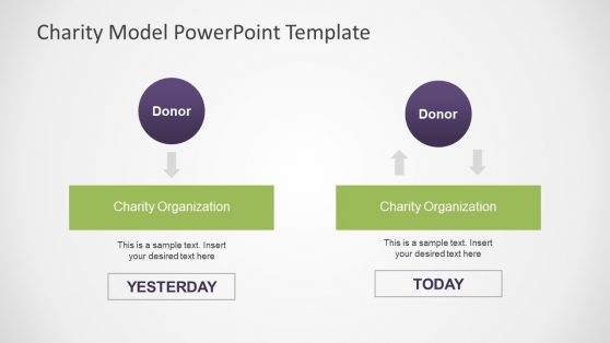 Non Profit Organization Model