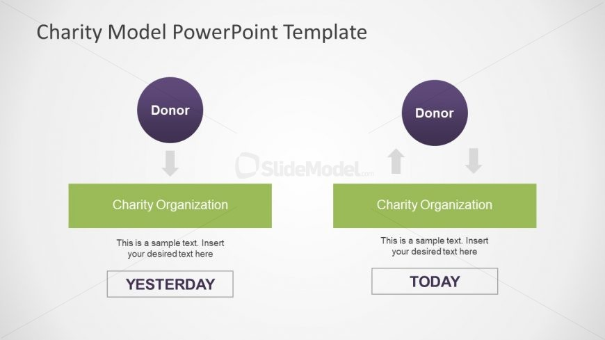 Operating Work Structure of Charities