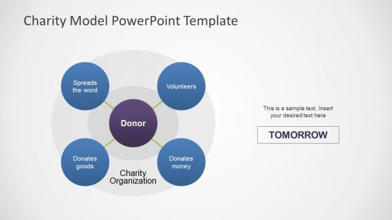 Cool Shapes of Charity Model PowerPoint