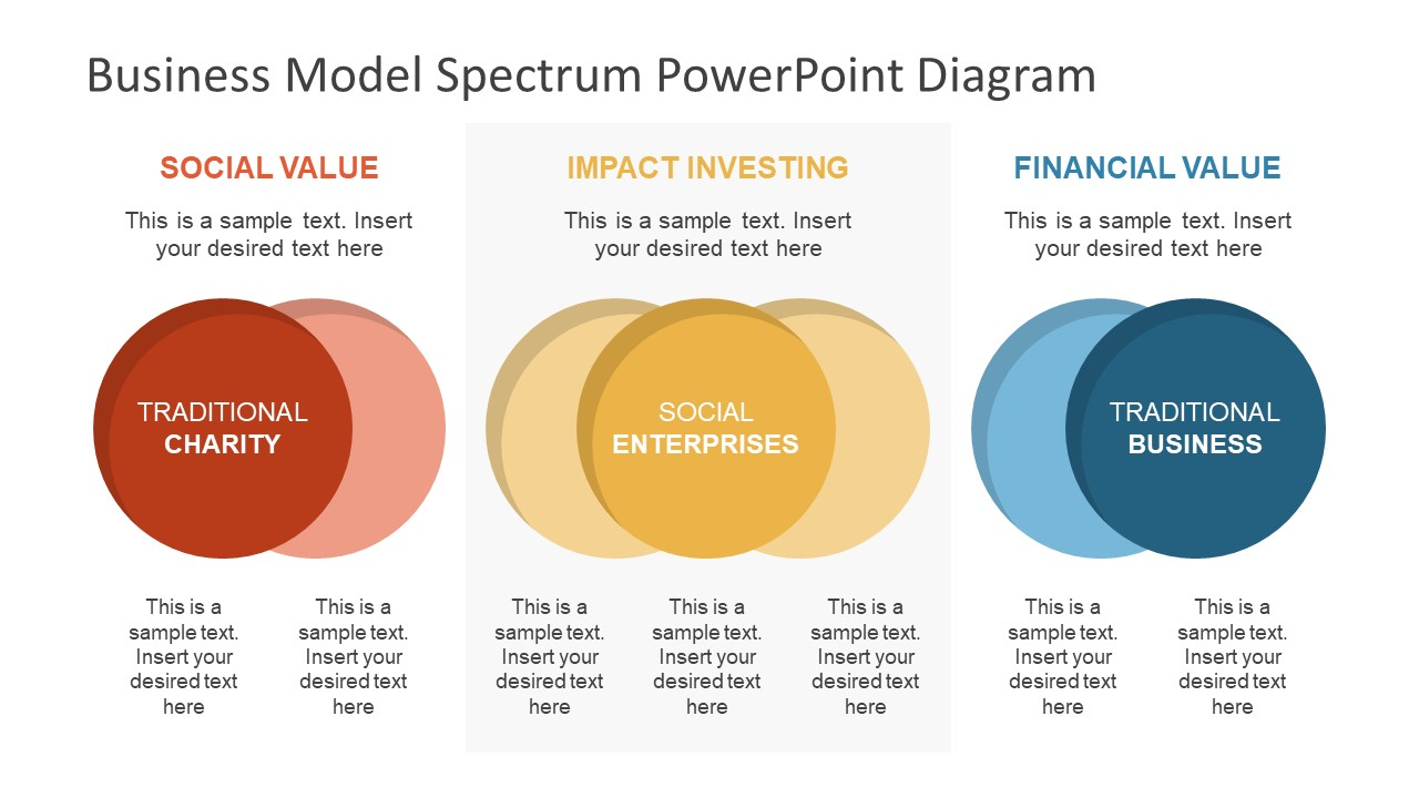 Spectrum of Business Model Template