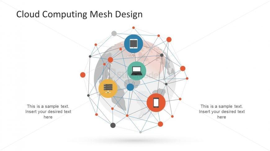 Presentation of Cloud Computing and Share