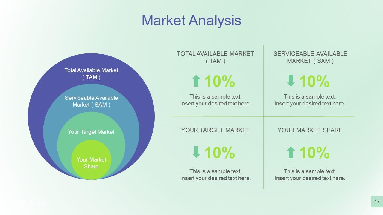 Industry analysis template solarfm marketing analysis template market analysis templates 5 accmission Gallery