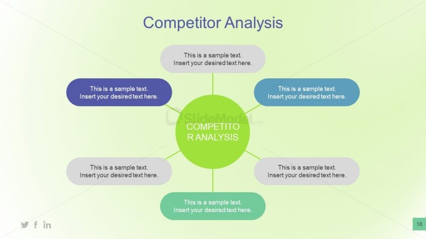 PowerPoint Shapes for Business Analysis