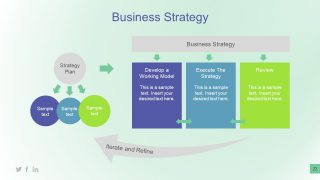 Three Step Logic Structure of Organizational Strategy