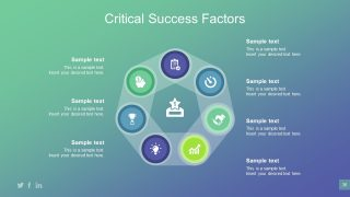 Circular Diagram of Factors of Success