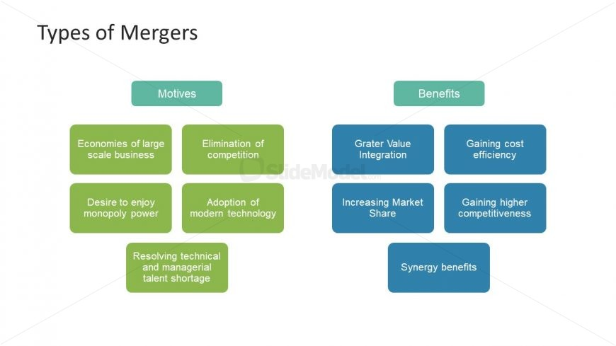 Motives and Benefits of Various Mergers