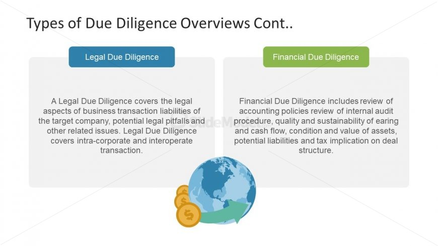 Merger Acquisition and Due Diligence
