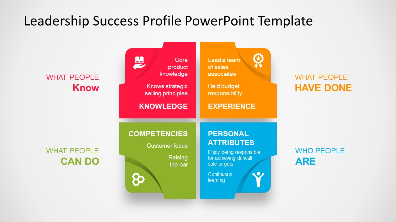 Leadership success profile diagram powerpoint template slidemodel 4 stage matrix template of leadership infographic powerpoint toneelgroepblik Image collections