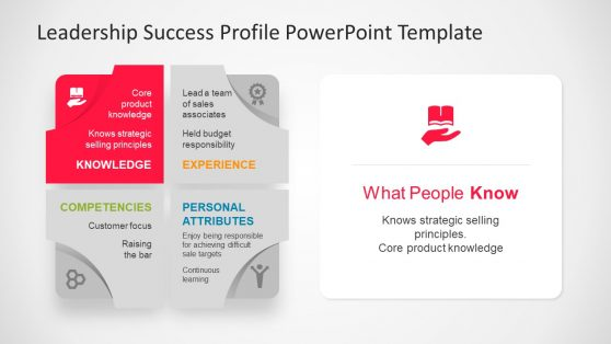 Success Profile Slide of Knowledge