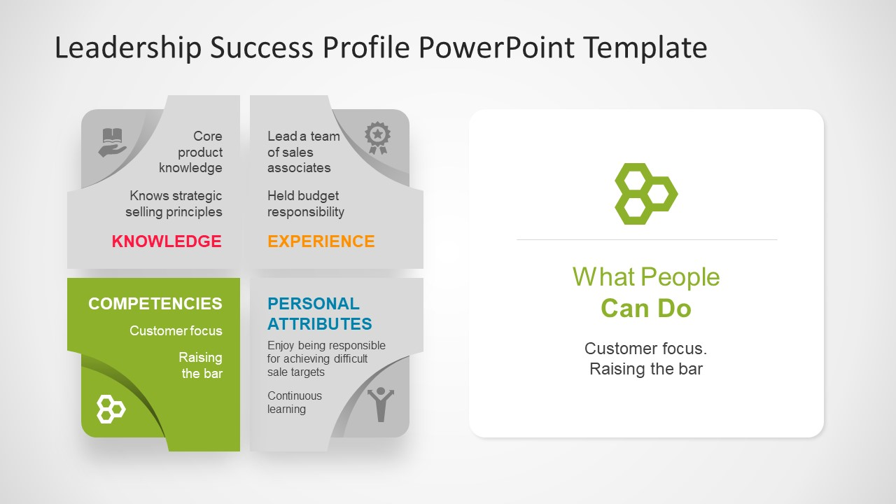 Leadership success profile diagram powerpoint template slidemodel simple 4 segment powerpoint presentation business model diagram of leadership management toneelgroepblik
