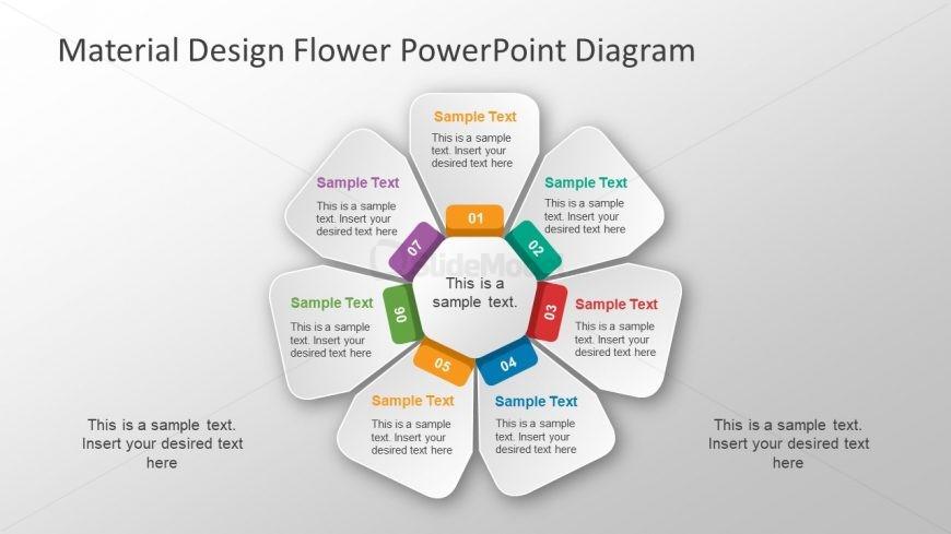 7 Steps Template Circular Diagram