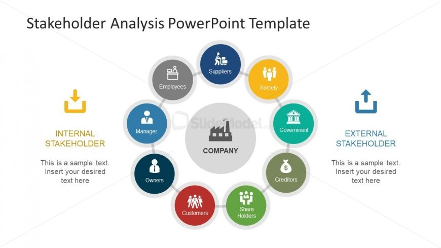 Type of Entity for Stakeholder Analysis