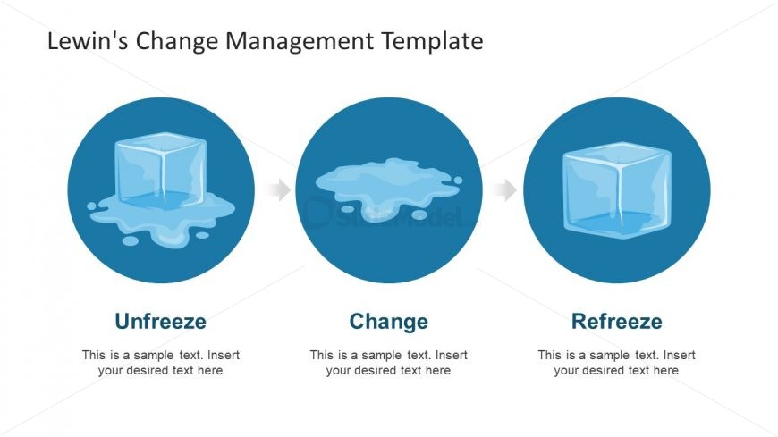 Lewin Change Management Theory - SlideModel