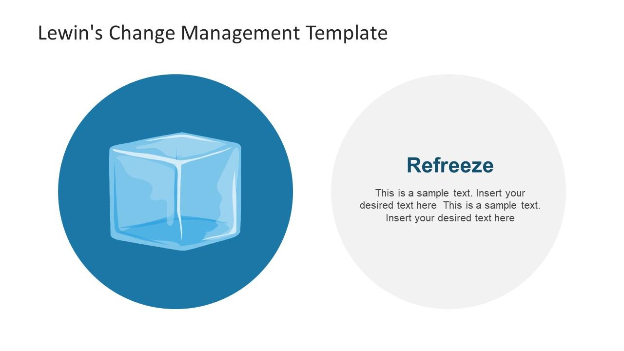 Lewins change model powerpoint template slidemodel toneelgroepblik Image collections