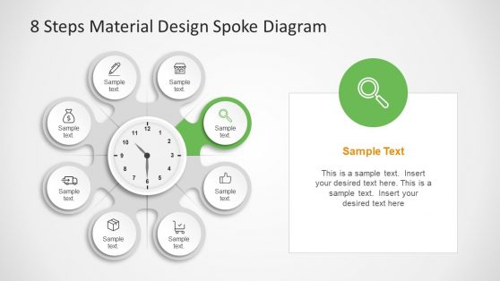 Presentation of 8 Step Material Diagram