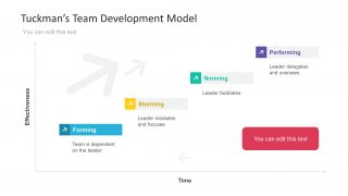 Tuckmans Team Development Model PowerPoint Template