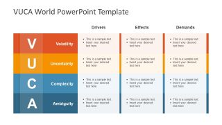 Template of VUCA World Concept