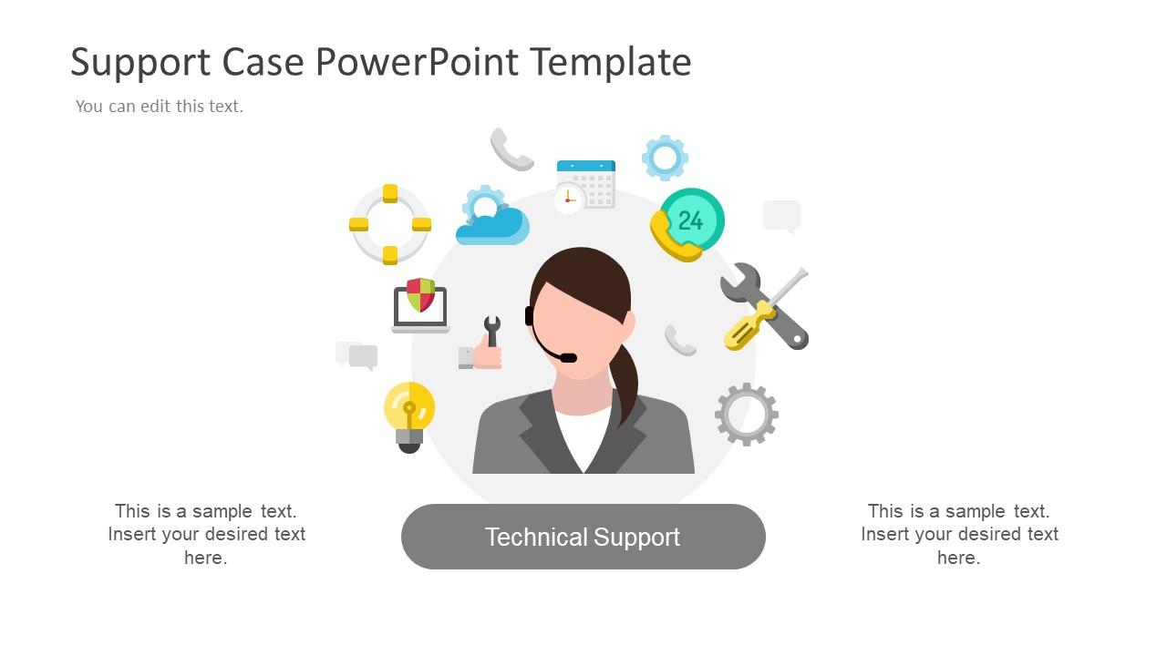 customer support training presentation