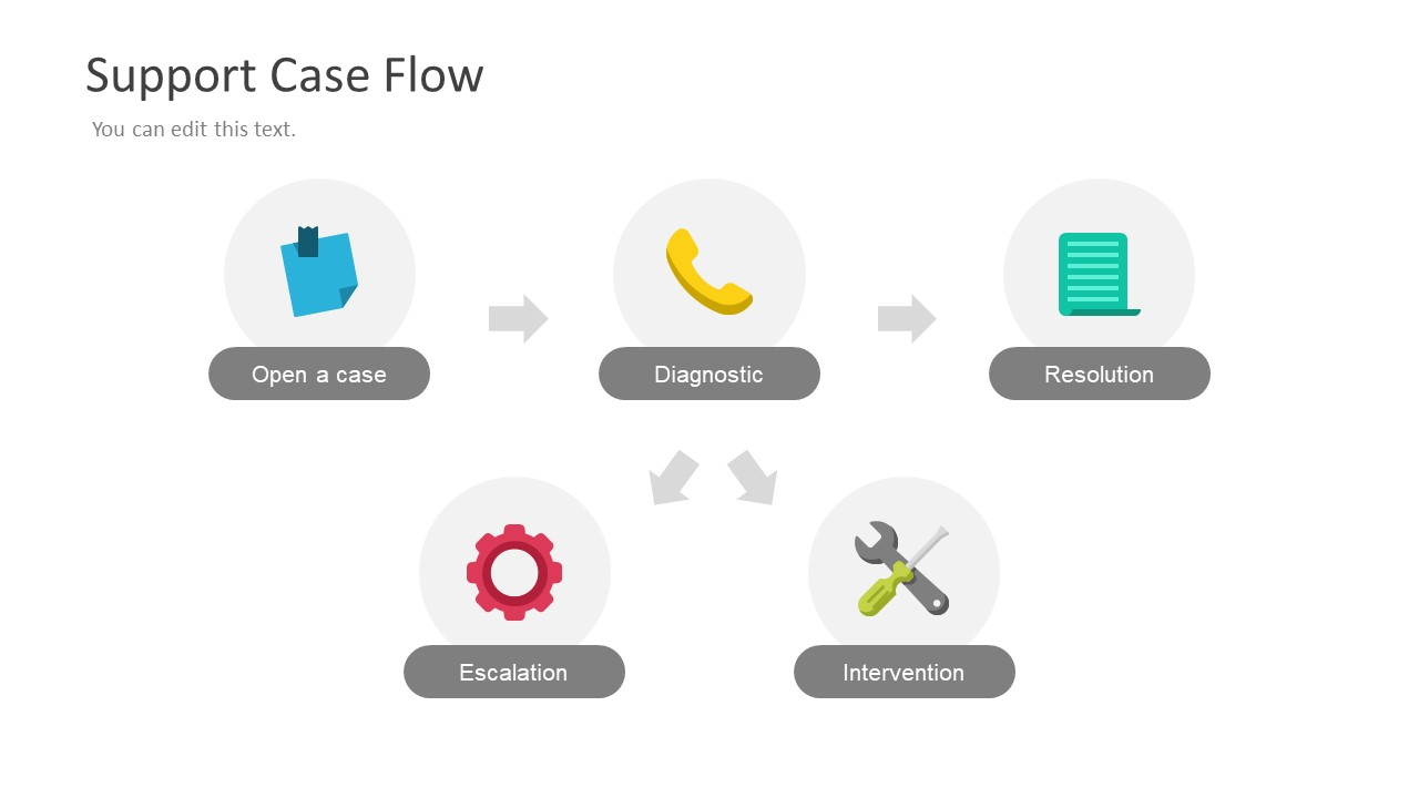 Support Case Escalation Powerpoint Template Slidemodel Process Flow Diagram Ppt Creative With Infographics