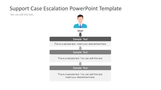 User Support Case Escalation Slide