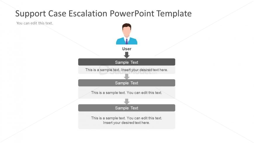 User support case escalation slide slidemodel for Case for support template