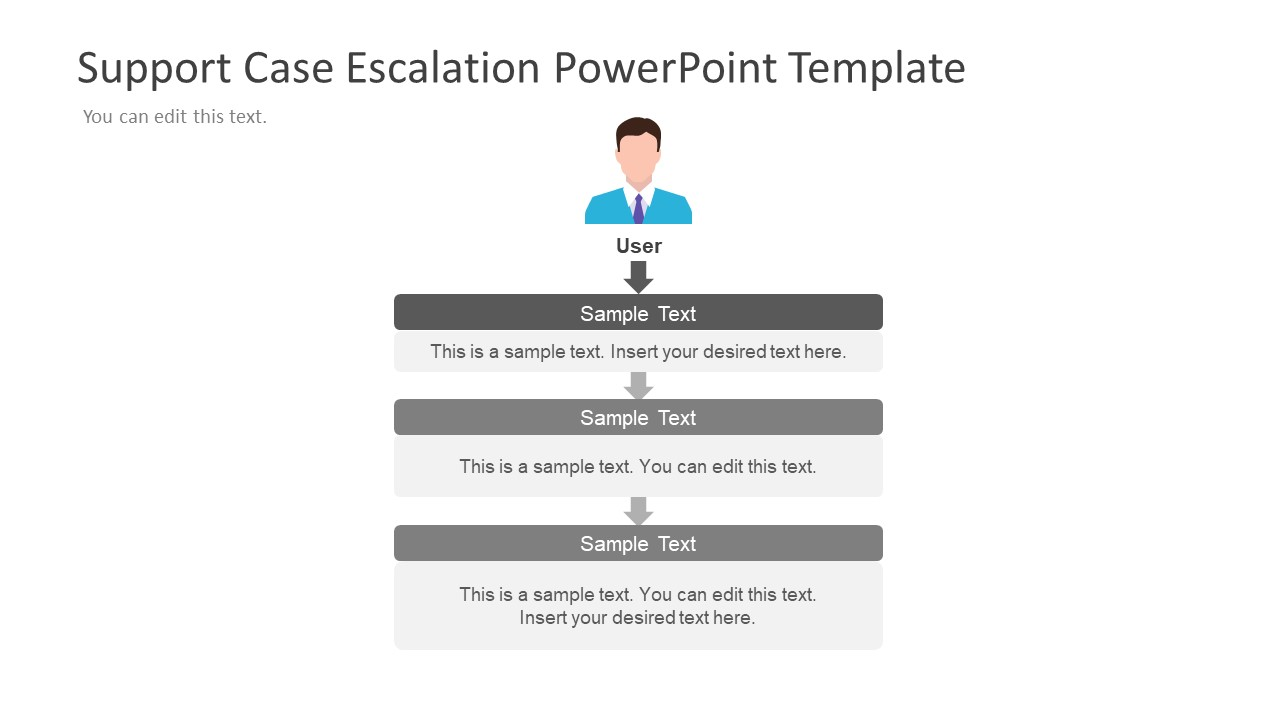 Support Case Escalation PowerPoint Template