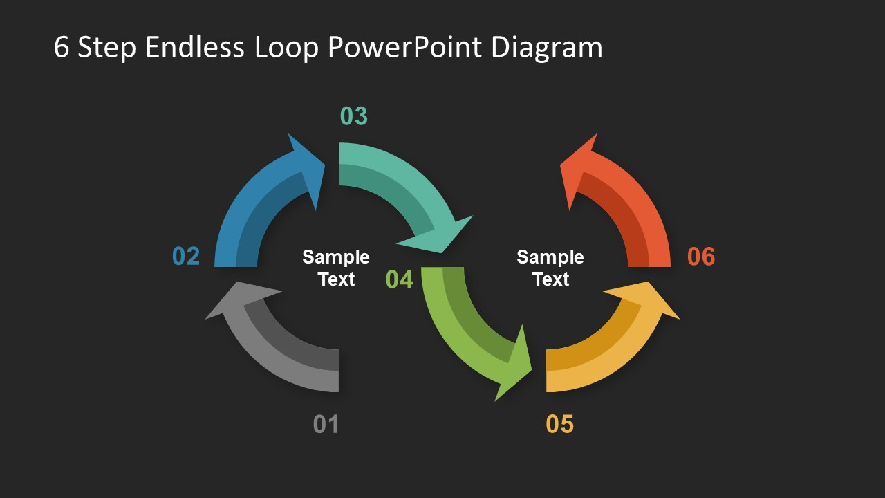 6 Step Endless Loop Powerpoint Template Slidemodel Process Flow Diagram Ppt Side For Business