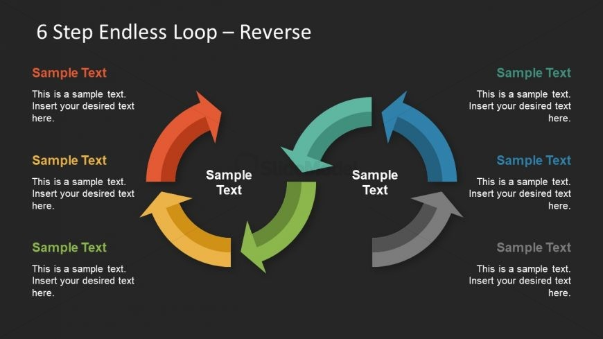 Endless Loop of 6 Steps Presentation