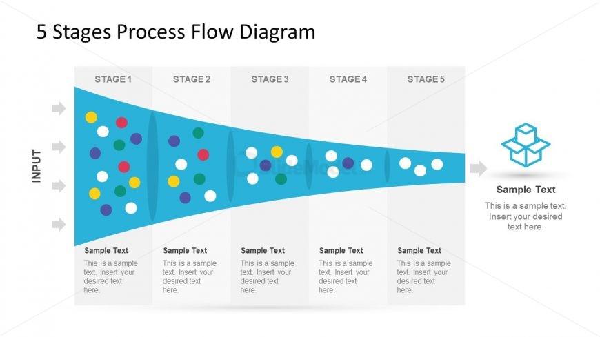 5 Step Funnel Analysis Diagram