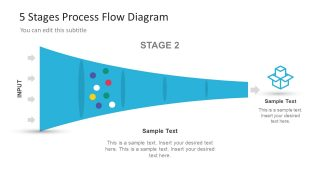 Process Flow Funnel Analysis Slide