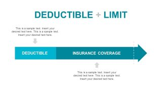 Timeline Style Limit Insurance Claim