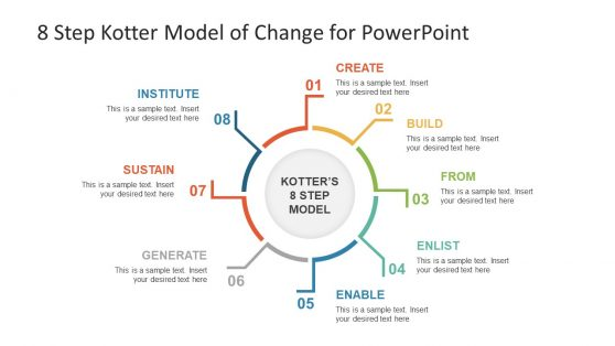 Circular Slide Template of Kotter Change Model