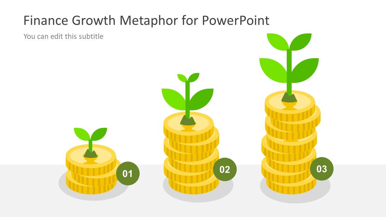 Plant over Coin Bar Chart Presentation