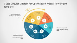 7 Step Circular Diagram for Optimization Process PowerPoint Template