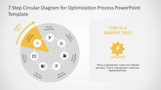 Circular Diagram Template for Process Optimization