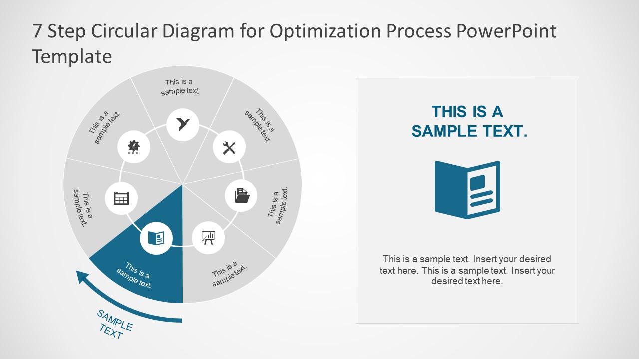 Business Management Process Optimization PPT