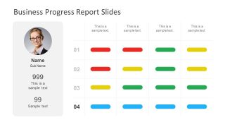 Useful Template of Business Progress Reports