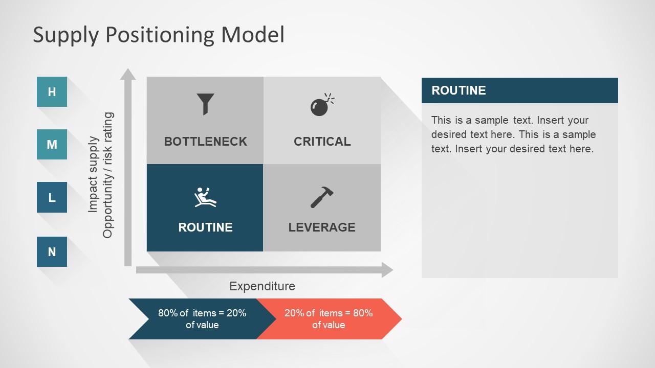 Four Factor Infographic Presentation Slide