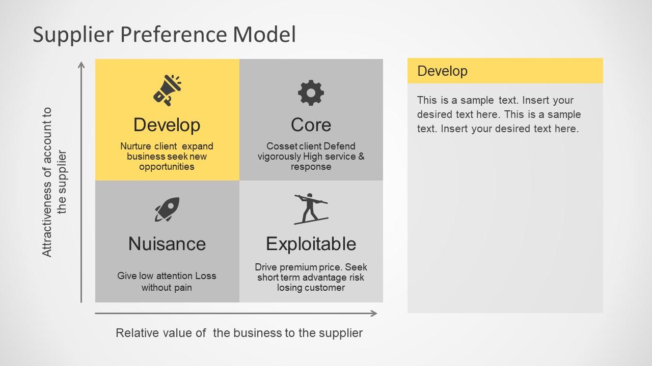 4 Segments Infographic Matrix Model